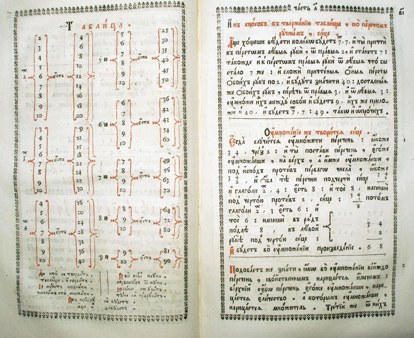 Арифметика Леонтия Магницкого