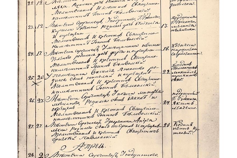 Запись в метрической книге о рождении и крещении Н.В. Гоголя